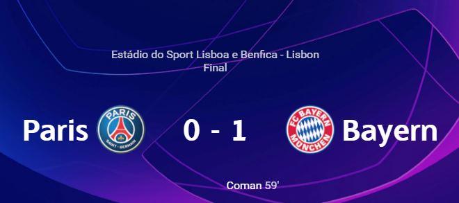 Bayern Munich FC is winner of 2019/20 Champions League